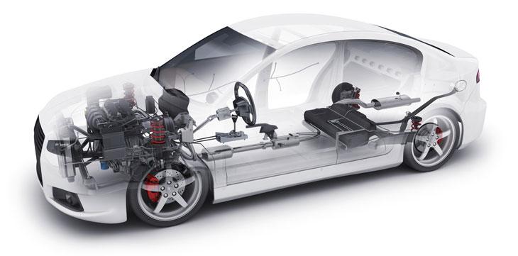 aconext automotive diagnose use cases